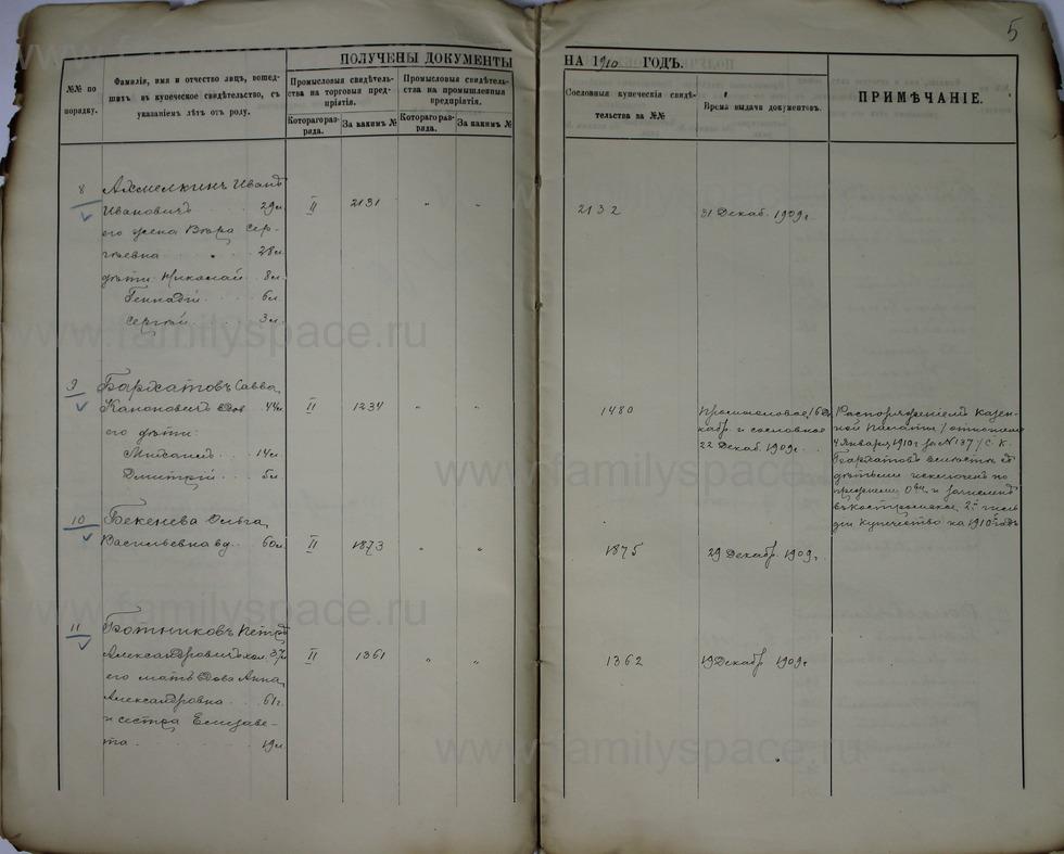 Поиск по фамилии - Ведомости о числе и составе купеческих семей г. Кострома и г. Кинешма, страница 5