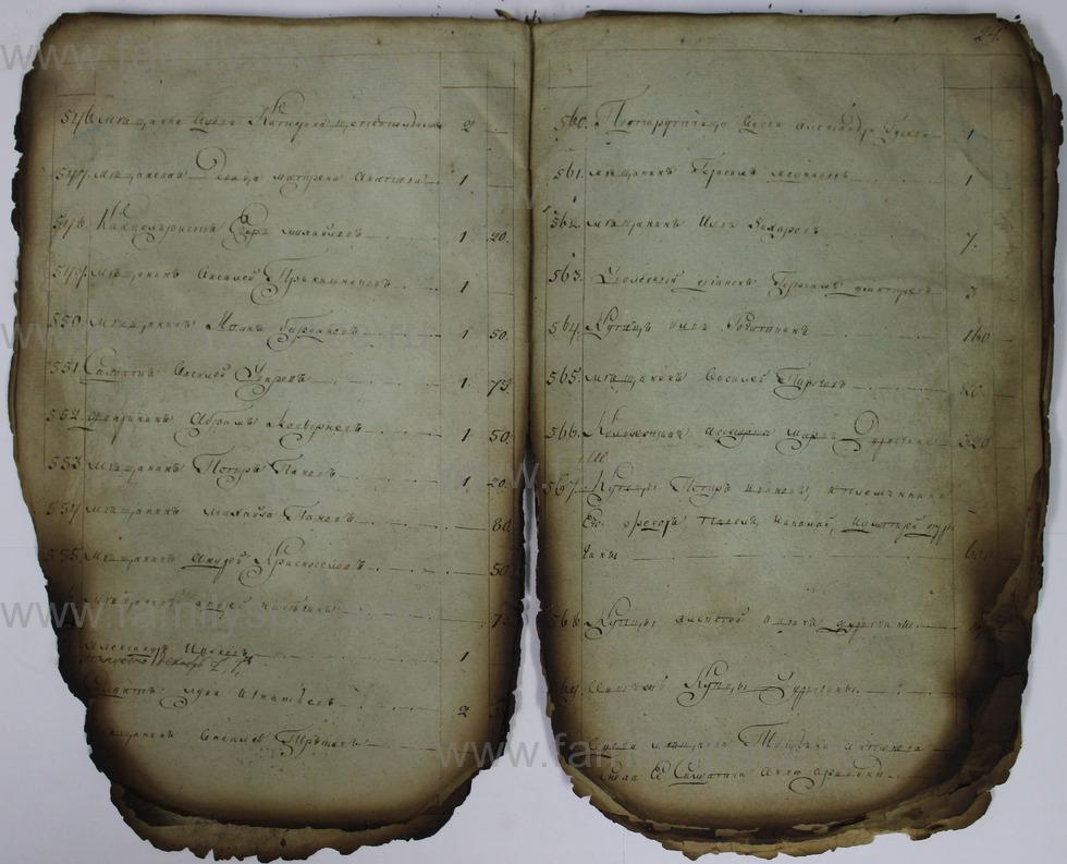 Поиск по фамилии - Списки недоимщиков г. Кострома., страница 24