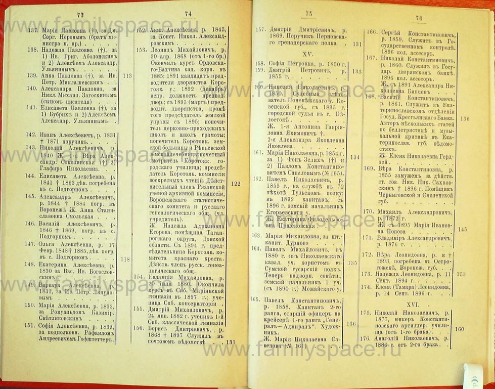 Поиск по фамилии - Статьи по генеалогии и истории дворянства, 1898, страница 3073