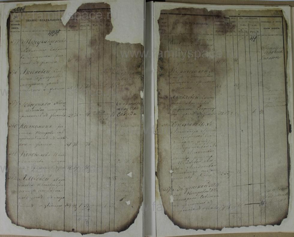 Поиск по фамилии - Ведомости оценки недвижимых имуществ г. Кострома 1853г, страница 41