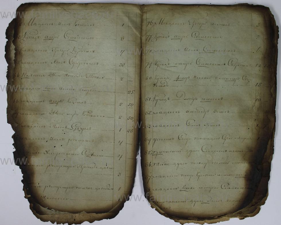 Поиск по фамилии - Списки недоимщиков г. Кострома., страница 5