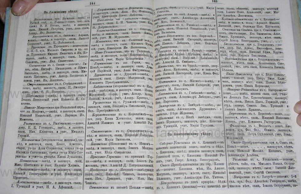 Поиск по фамилии - Костромской календарь на 1900 г. , страница 79