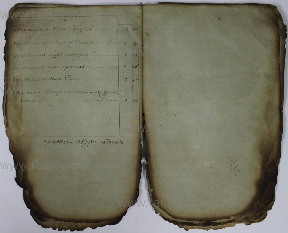 Поиск по фамилии - Списки недоимщиков г. Кострома., страница 27