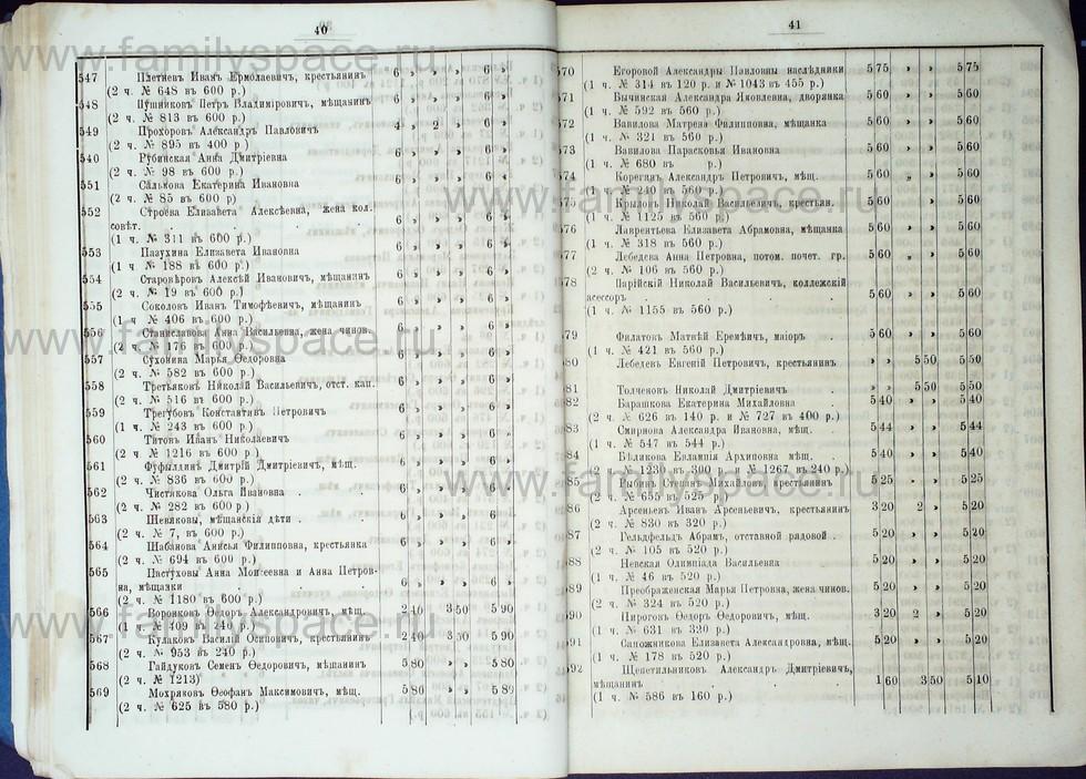 Поиск по фамилии - Список лиц, имеющих право голоса на выборах в гласные Костромской городской думы с 1887 по 1891 г , страница 29