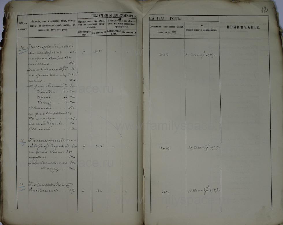 Поиск по фамилии - Ведомости о числе и составе купеческих семей г. Кострома и г. Кинешма, страница 12