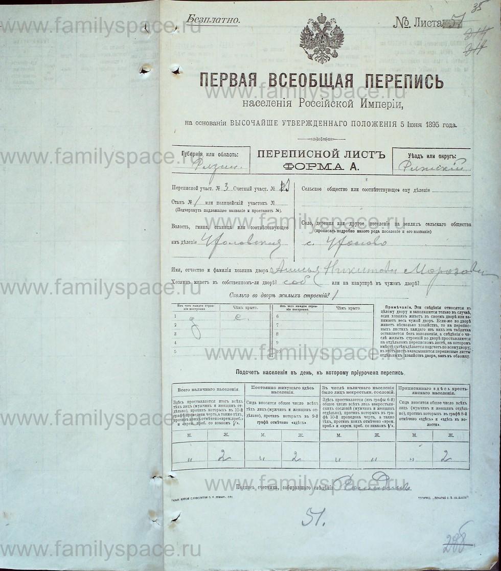 Поиск по фамилии - Первая всеобщая перепись населения Российской империи 1897 года, Рязанская губерния, Ряжский уезд, страница 796