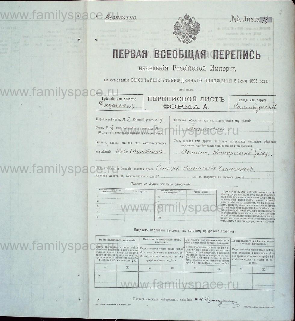 Поиск по фамилии - Первая всеобщая перепись населения Российской империи 1897 года, Рязанская губерния, Раненбургский уезд, страница 7