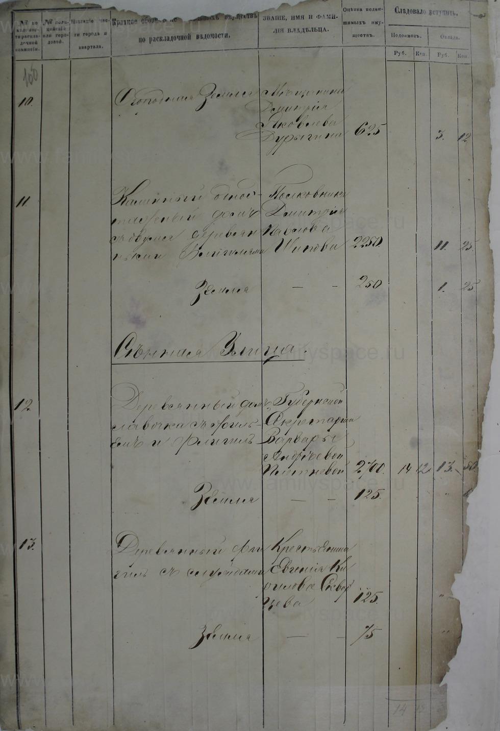 Поиск по фамилии - Окладная книга недвижимых имуществ г. Кострома., страница 1