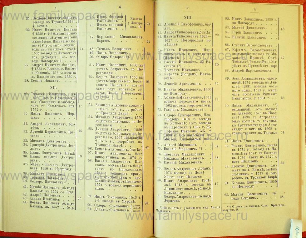 Поиск по фамилии - Статьи по генеалогии и истории дворянства, 1898, страница 3005