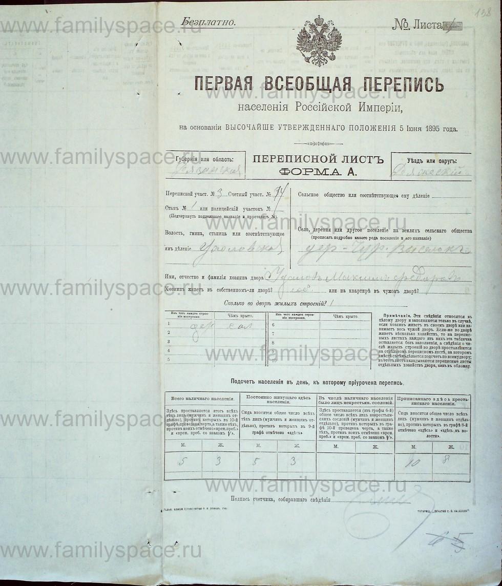Поиск по фамилии - Первая всеобщая перепись населения Российской империи 1897 года, Рязанская губерния, Ряжский уезд, страница 2129