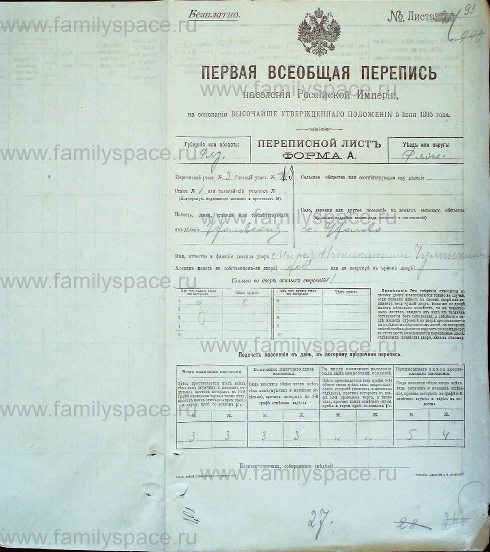 Поиск по фамилии - Первая всеобщая перепись населения Российской империи 1897 года, Рязанская губерния, Ряжский уезд, страница 851