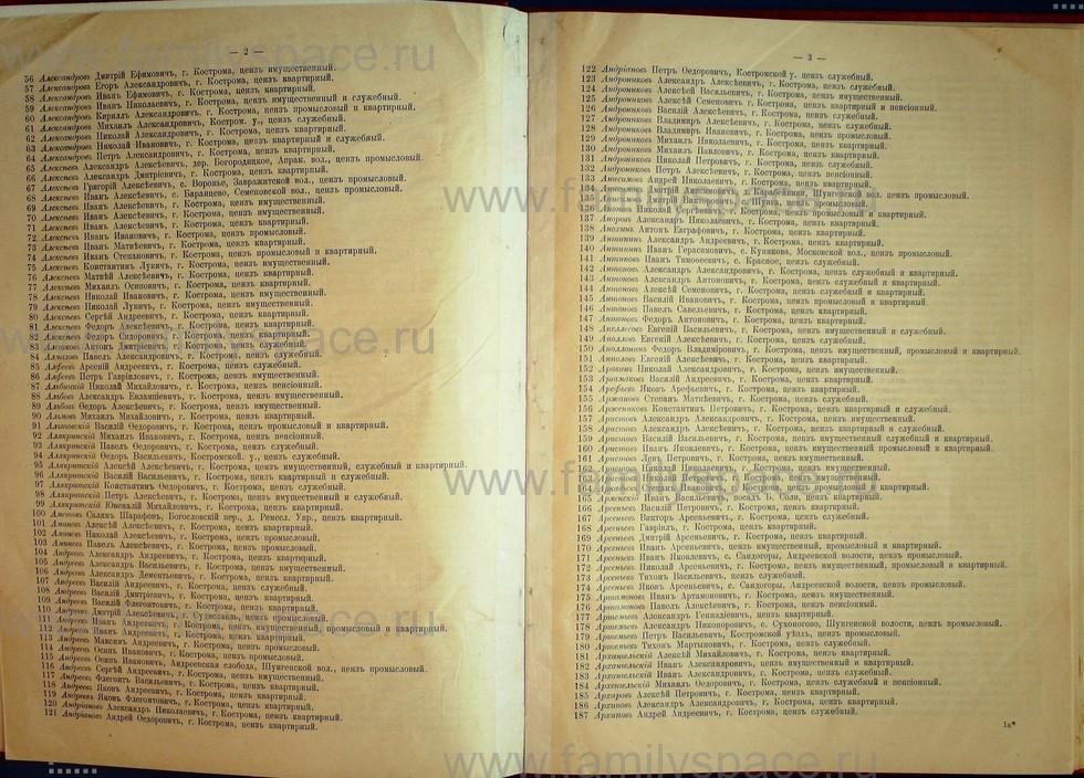Поиск по фамилии - Список лиц, имеющих право участия на съезде городских избирателей по Костромскому уезду 1906г, страница 2