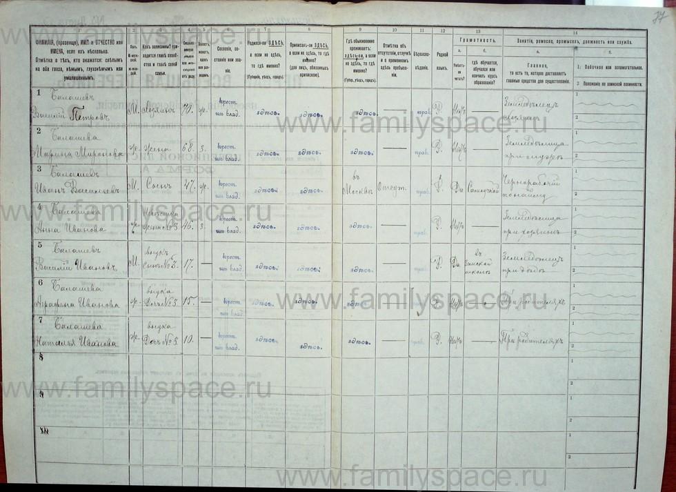 Поиск по фамилии - Первая всеобщая перепись населения Российской империи 1897 года, Рязанская губерния, Данковский уезд, страница 760