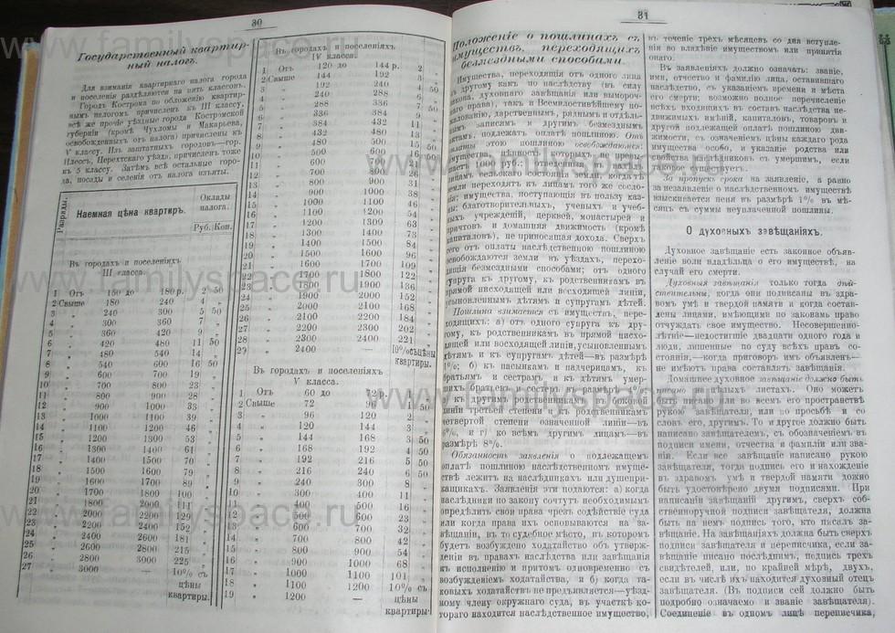 Поиск по фамилии - Костромской календарь на 1907 г. , страница 109