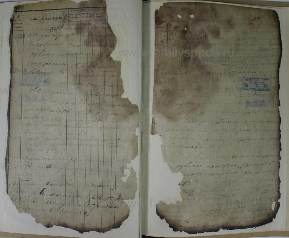 Поиск по фамилии - Ведомости оценки недвижимых имуществ г. Кострома 1853г, страница 65
