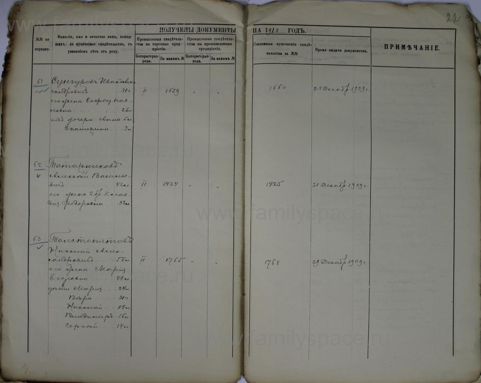 Поиск по фамилии - Ведомости о числе и составе купеческих семей г. Кострома и г. Кинешма, страница 22