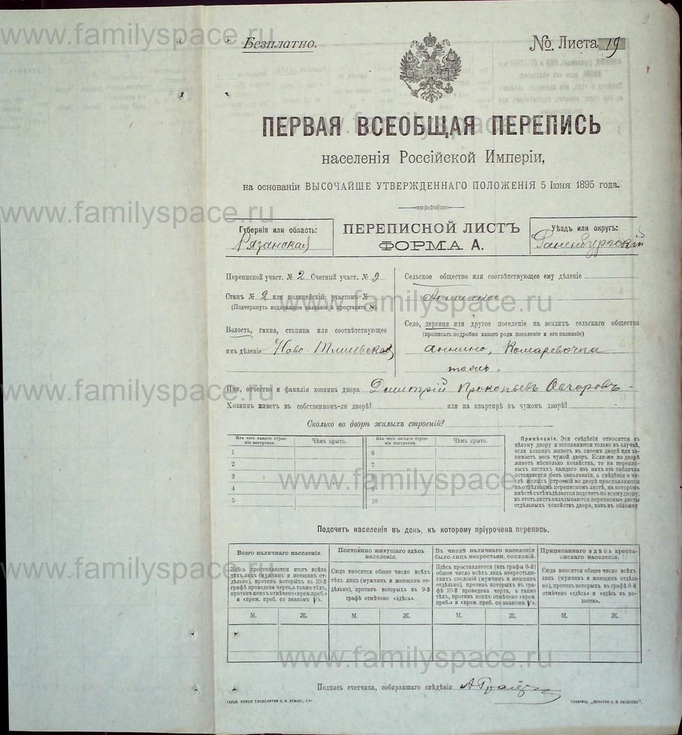 Поиск по фамилии - Первая всеобщая перепись населения Российской империи 1897 года, Рязанская губерния, Раненбургский уезд, страница 9