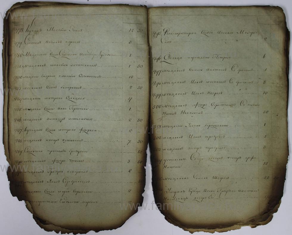 Поиск по фамилии - Списки недоимщиков г. Кострома., страница 44