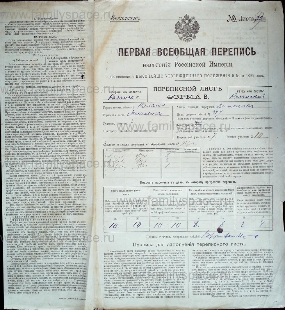 Поиск по фамилии - Первая всеобщая перепись населения Российской империи 1897 года, Рязанская губерния, Рязанский уезд, страница 1