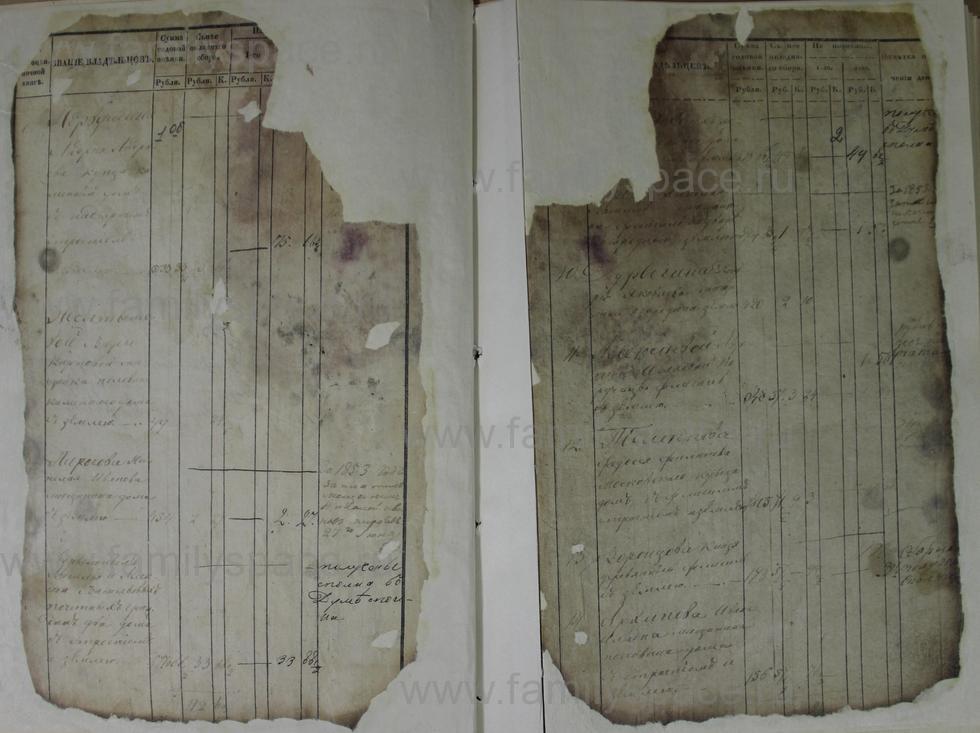 Поиск по фамилии - Ведомости оценки недвижимых имуществ г. Кострома 1853г, страница 2