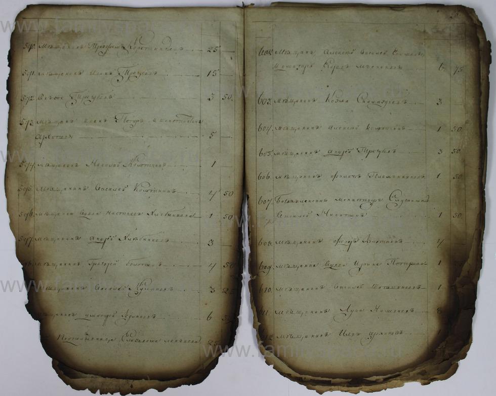 Поиск по фамилии - Списки недоимщиков г. Кострома., страница 26