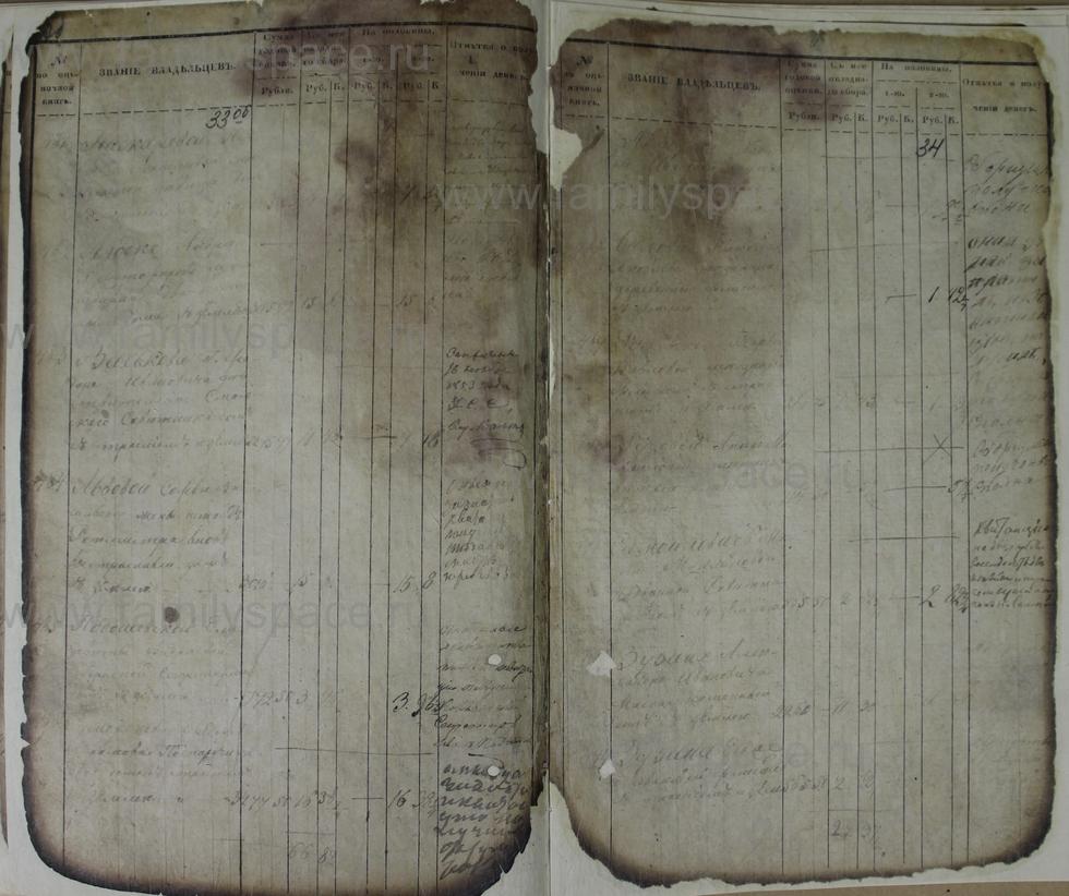 Поиск по фамилии - Ведомости оценки недвижимых имуществ г. Кострома 1853г, страница 34