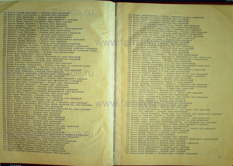 Поиск по фамилии - Список лиц, имеющих право участия на съезде городских избирателей по Костромскому уезду 1906г, страница 5