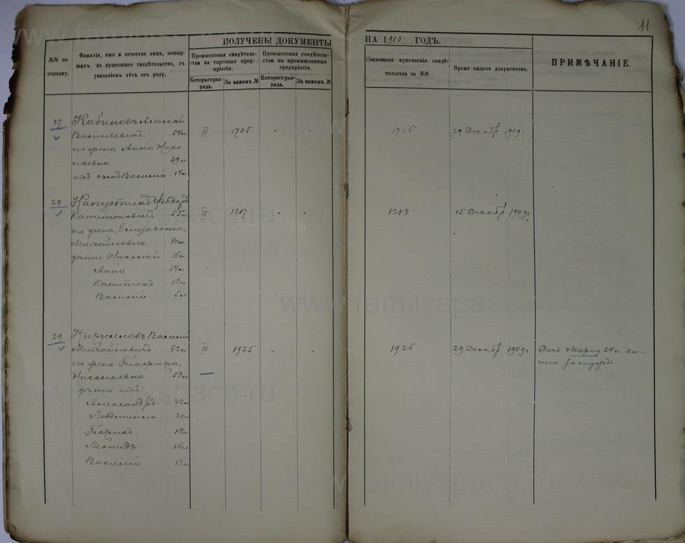 Поиск по фамилии - Ведомости о числе и составе купеческих семей г. Кострома и г. Кинешма, страница 11