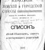 Список детей беженцев 1916 г.