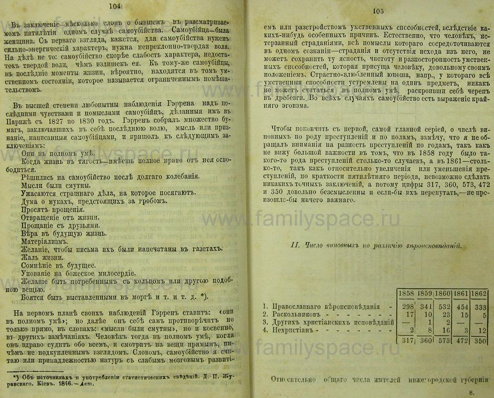 Поиск по фамилии - Памятная книжка Нижегородской губернии на 1865 год, страница 1104