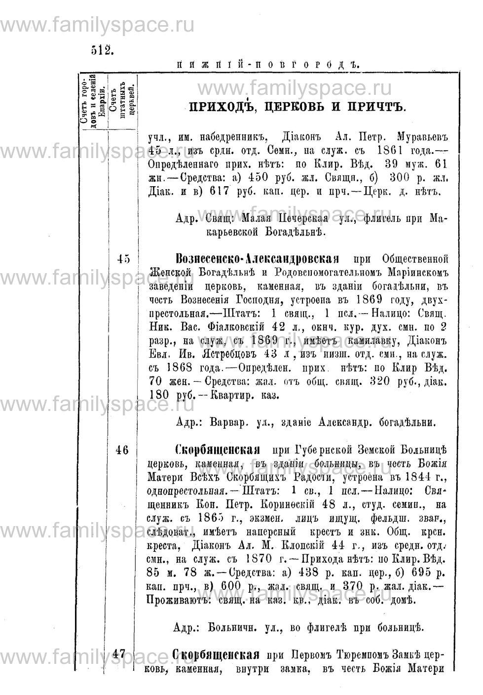 Поиск по фамилии - Адрес-календарь Нижегородской епархии на 1888 год, страница 1512