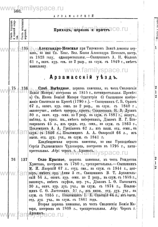 Поиск по фамилии - Адрес-календарь Нижегородской епархии на 1888 год, страница 1560