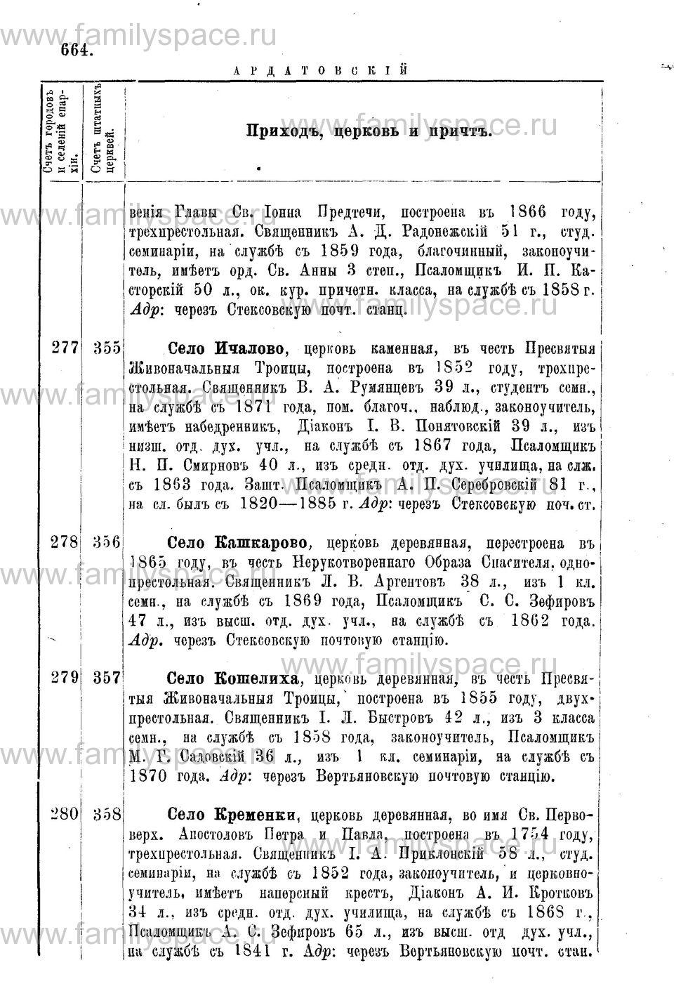 Поиск по фамилии - Адрес-календарь Нижегородской епархии на 1888 год, страница 1664