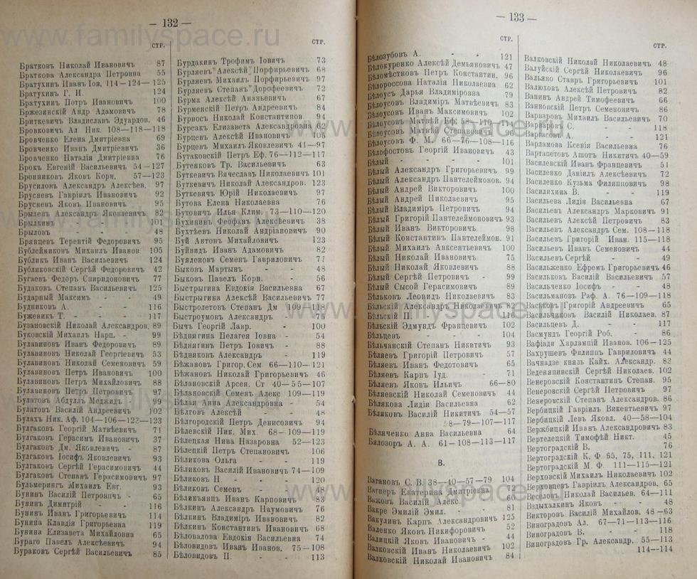 Поиск по фамилии - Кубанский календарь на 1898 год, страница 1132