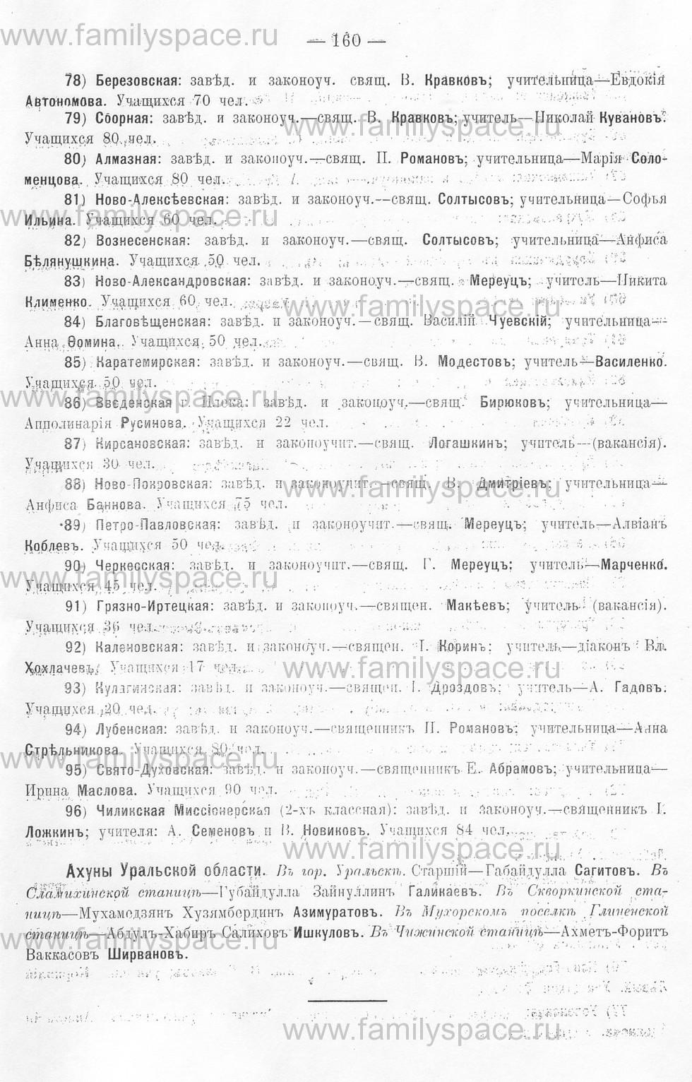 Поиск по фамилии - Памятная книжка Уральской области на 1913 год, страница 160