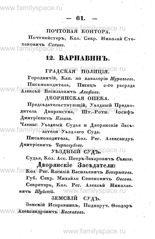 Поиск по фамилии - Памятная книжка Костромской губернии на 1853 год, страница 61