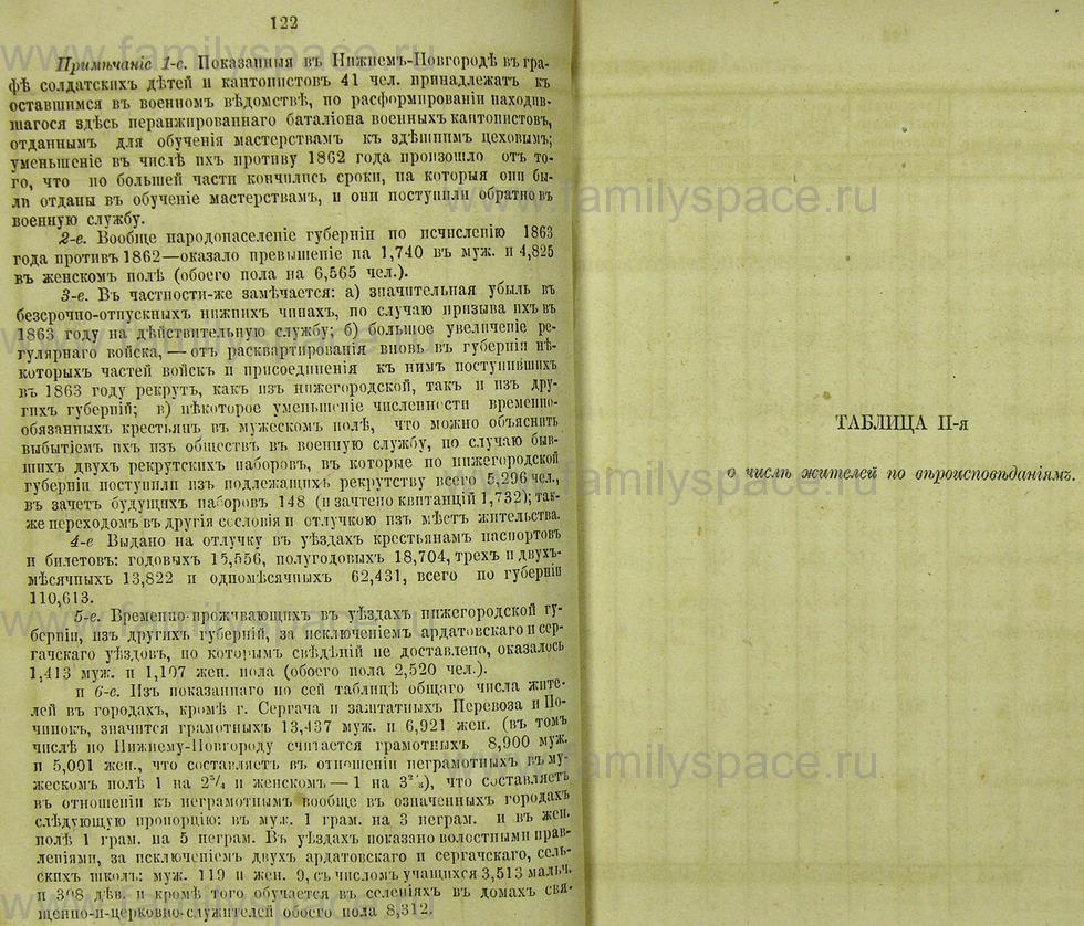 Поиск по фамилии - Памятная книжка Нижегородской губернии на 1865 год, страница 1122