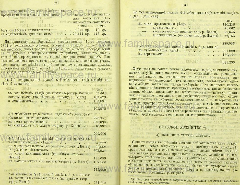 Поиск по фамилии - Памятная книжка Нижегородской губернии на 1865 год, страница 1012