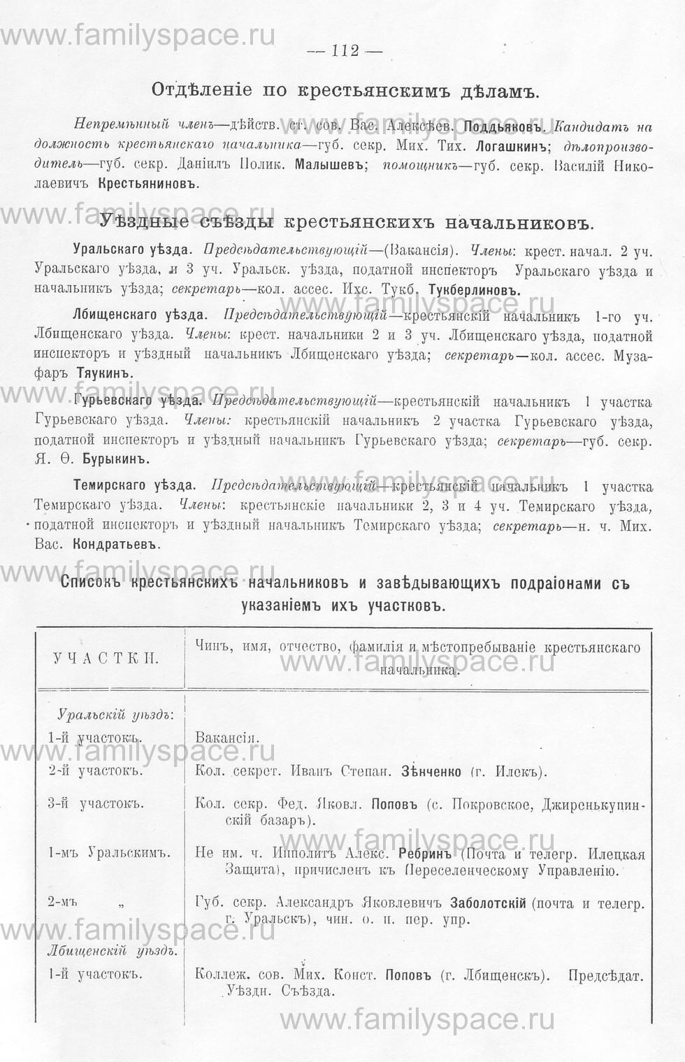 Поиск по фамилии - Памятная книжка Уральской области на 1913 год, страница 112