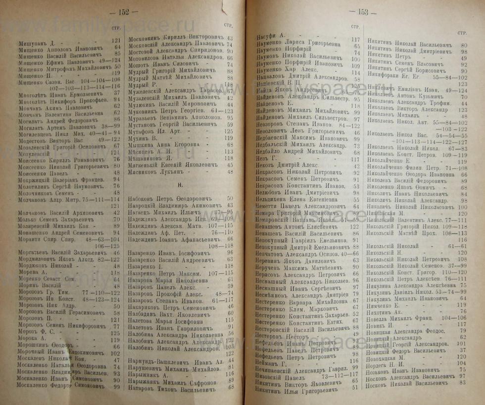 Поиск по фамилии - Кубанский календарь на 1898 год, страница 1152