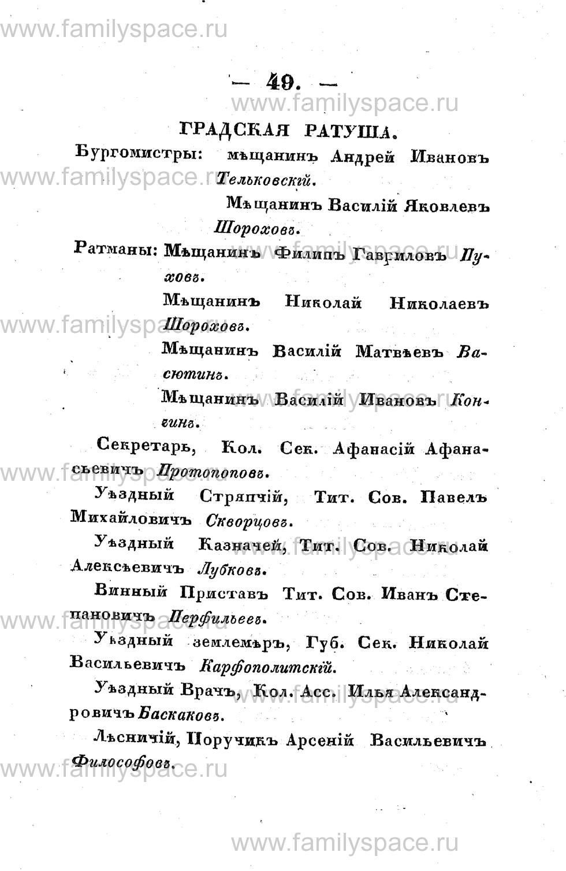 Поиск по фамилии - Памятная книжка Костромской губернии на 1853 год, страница 49