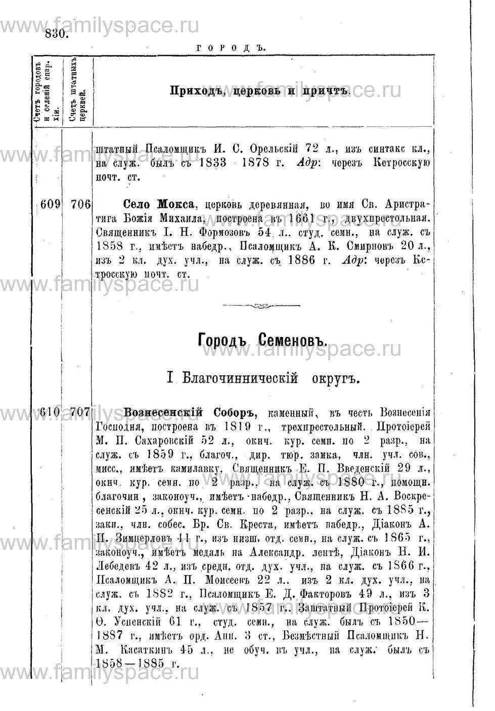 Поиск по фамилии - Адрес-календарь Нижегородской епархии на 1888 год, страница 1830