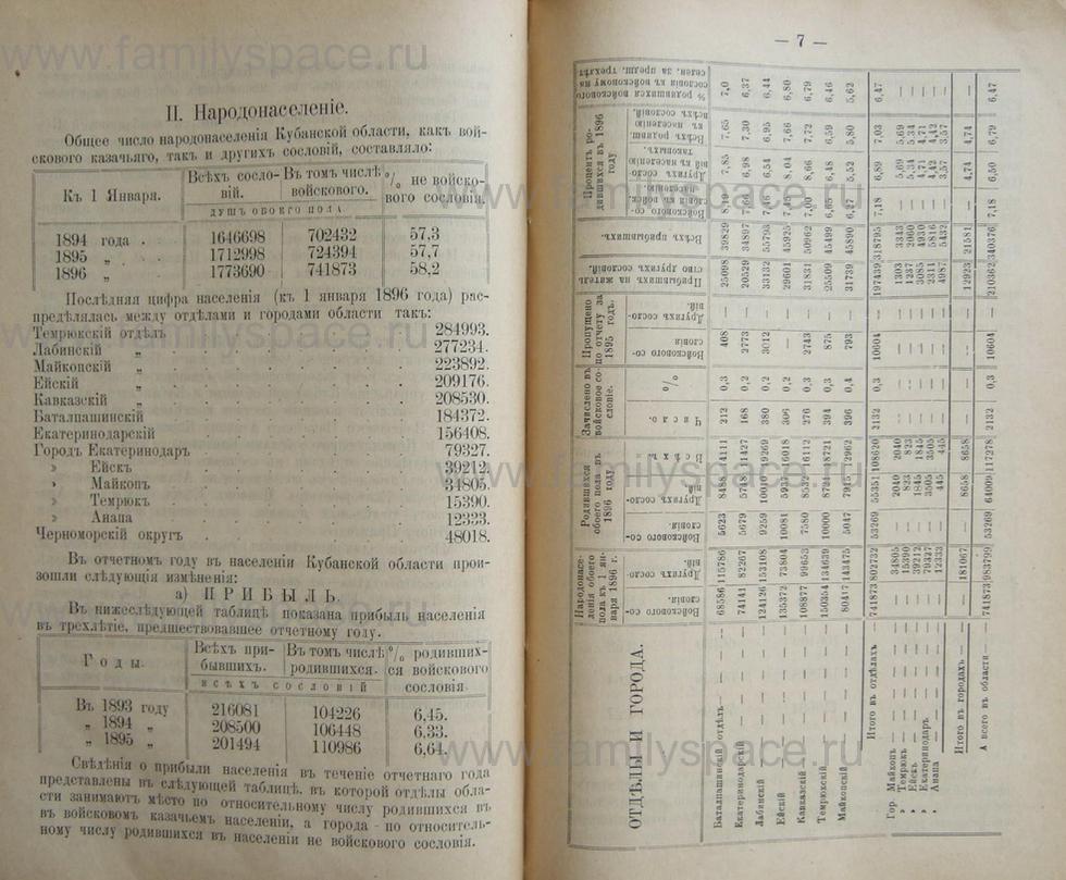 Поиск по фамилии - Кубанский календарь на 1898 год, страница 2006