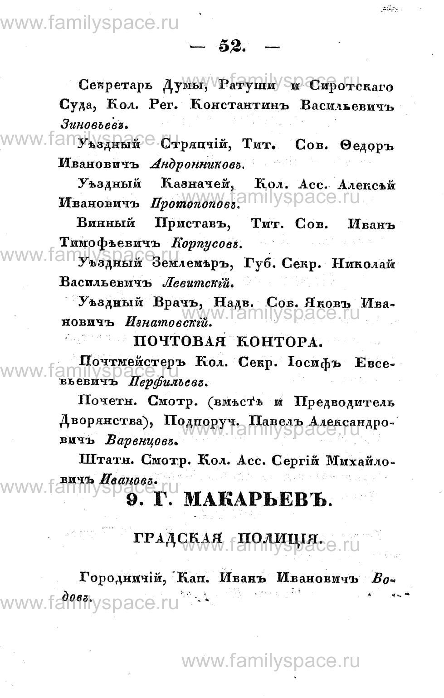Поиск по фамилии - Памятная книжка Костромской губернии на 1853 год, страница 52