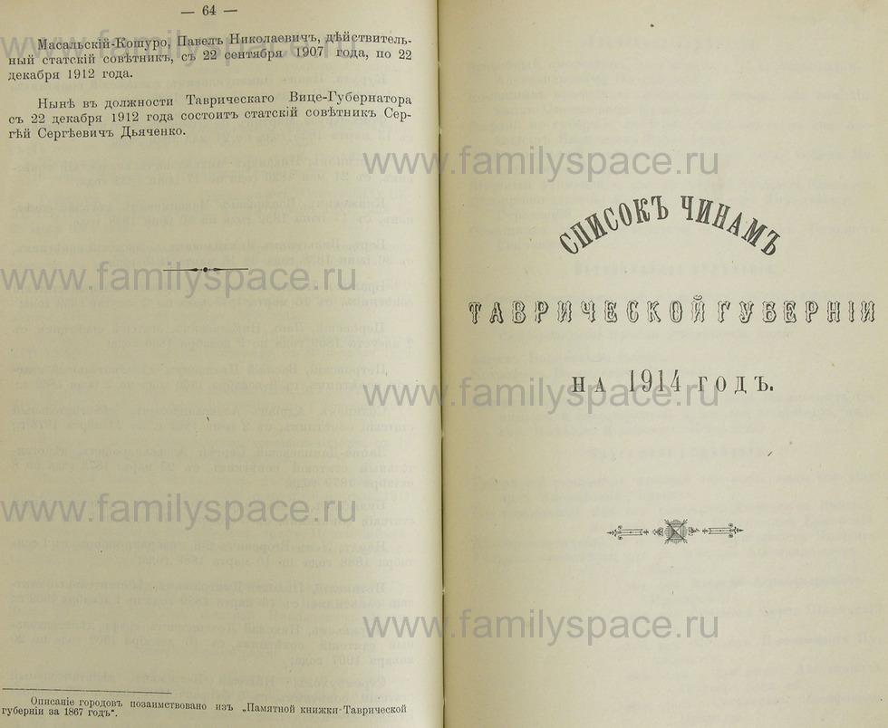 Поиск по фамилии - Памятная книжка Таврической губернии. 1914 год, страница 1