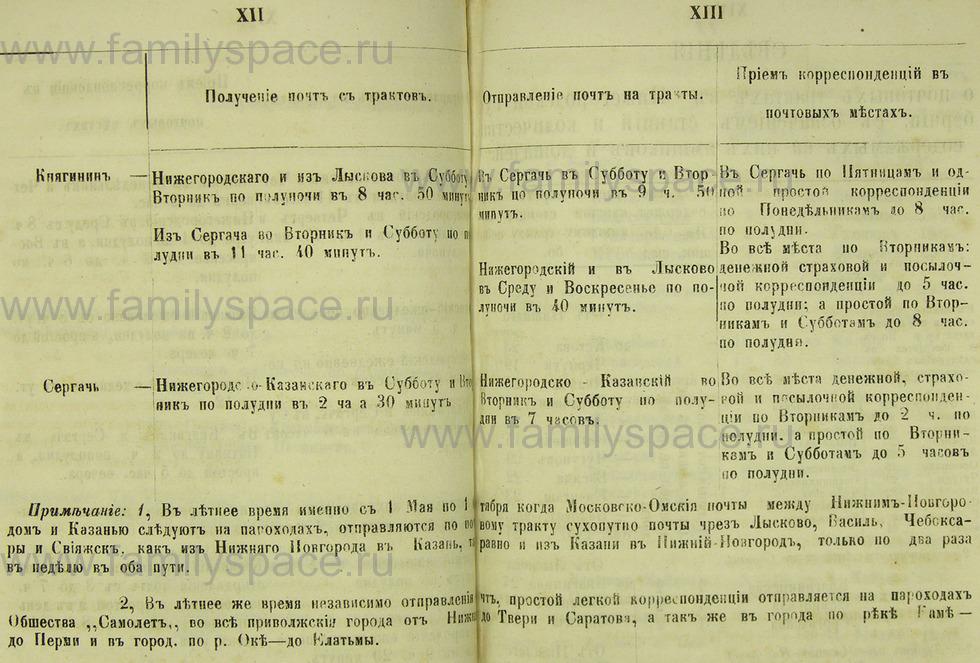 Поиск по фамилии - Памятная книжка Нижегородской губернии на 1865 год, страница 3012