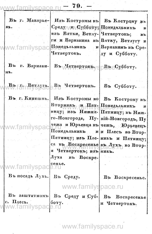 Поиск по фамилии - Памятная книжка Костромской губернии на 1853 год, страница 79