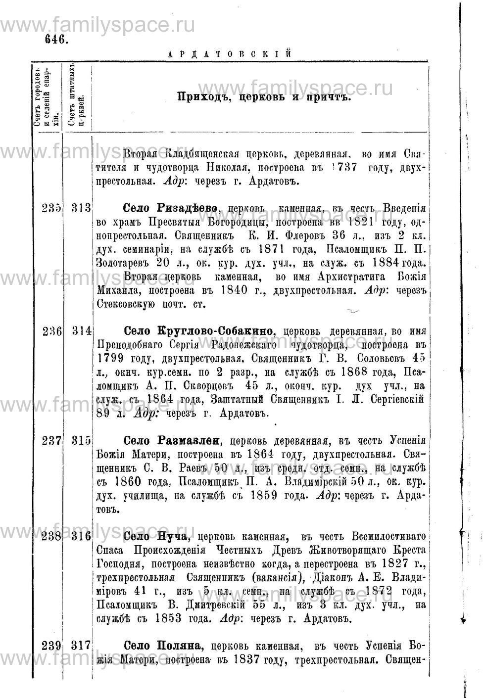 Поиск по фамилии - Адрес-календарь Нижегородской епархии на 1888 год, страница 1646