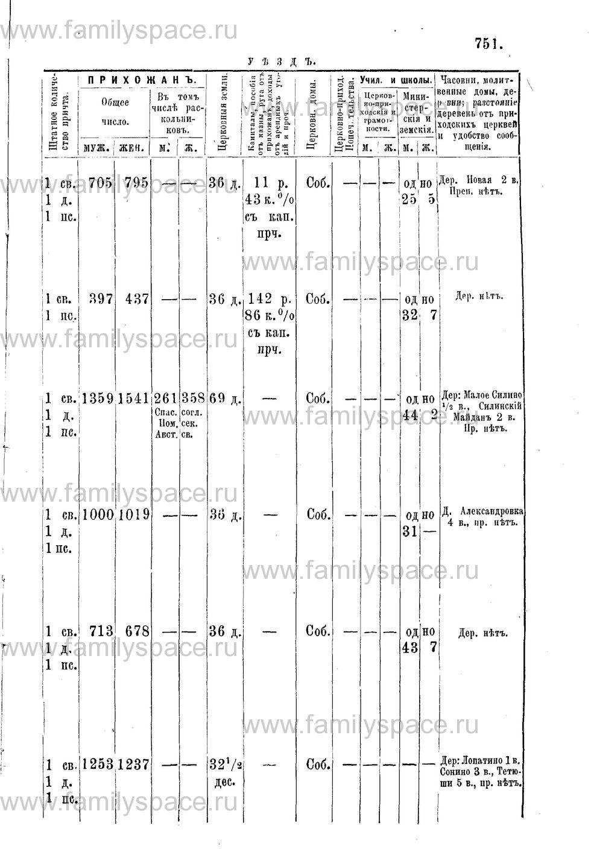 Поиск по фамилии - Адрес-календарь Нижегородской епархии на 1888 год, страница 1751