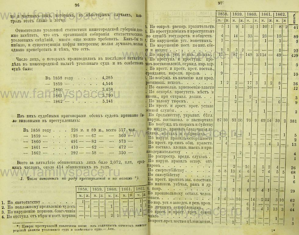 Поиск по фамилии - Памятная книжка Нижегородской губернии на 1865 год, страница 1096
